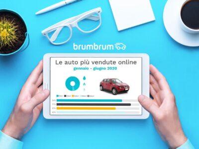 brumbrum classifica auto più vendute 2020 nei primi 6 mesi