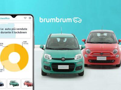 brumbrum le auto più vendute durante il lockdown