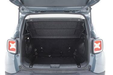 Jeep Renegade  Bagagliaio